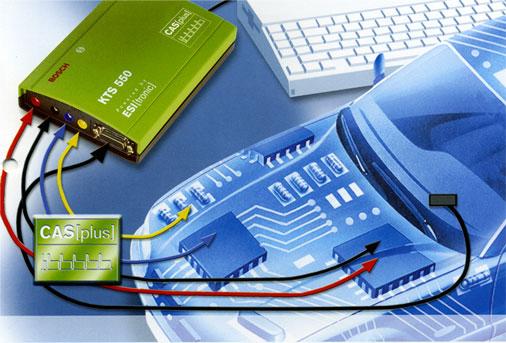 Diagnosis i reparació de sistemes electrònics